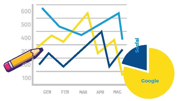 Report e analisi attività di web marketing - eWeb -  Siti Internet & Web Marketing | eWeb SRL Bergamo